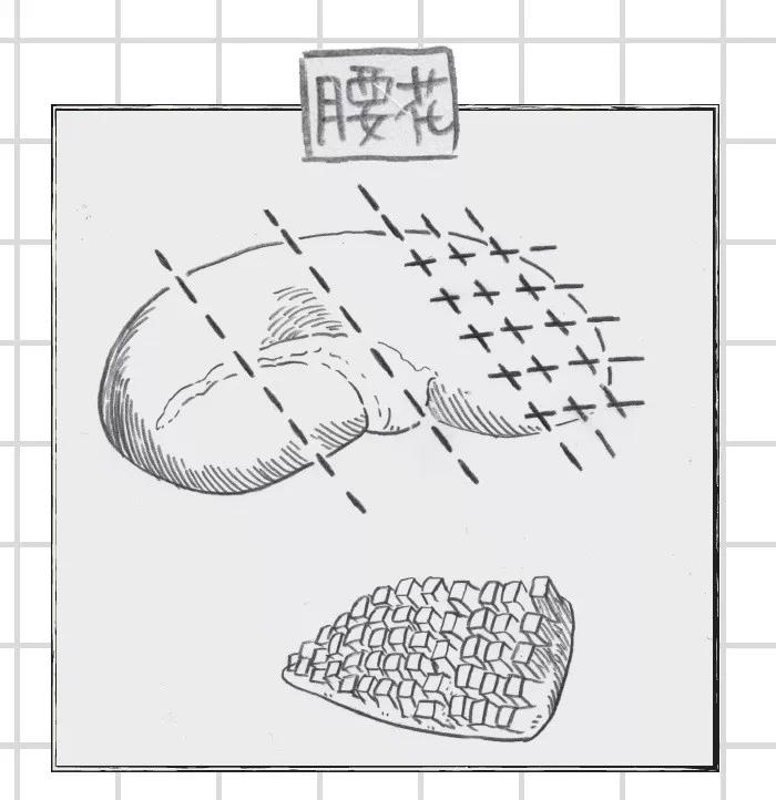 火锅食材_康品汇_乐乐简笔画