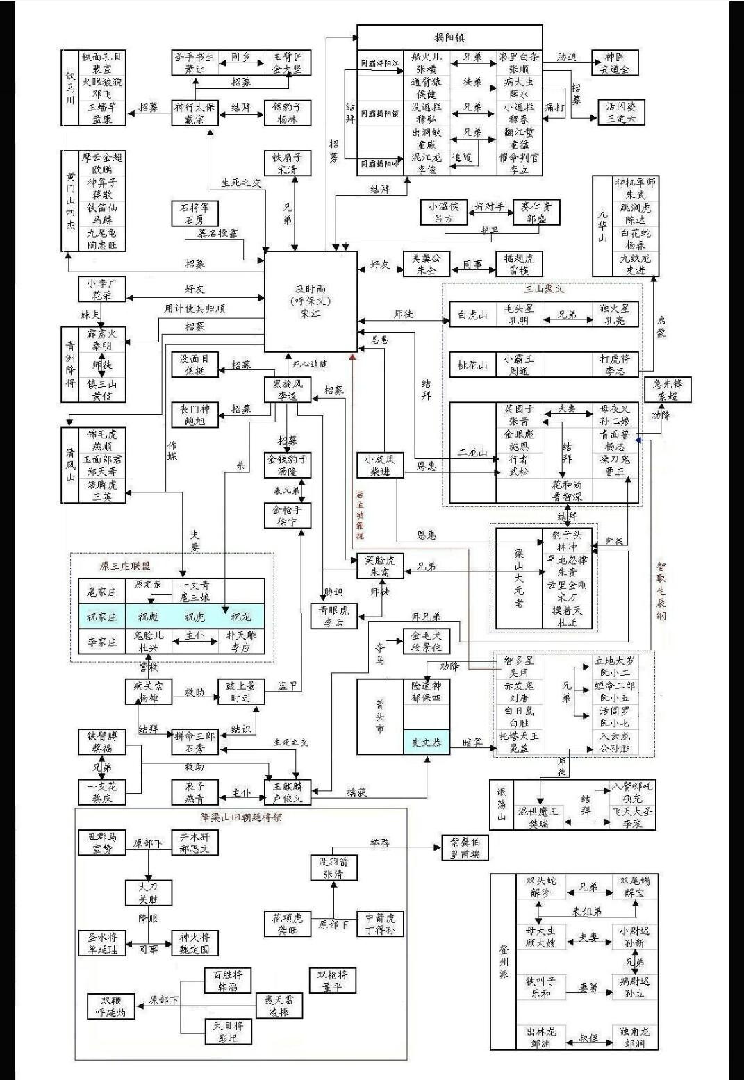 电路 电路图 电子 户型 户型图 平面图 原理图 1071_1555 竖版 竖屏